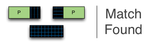 matching across multiple packets